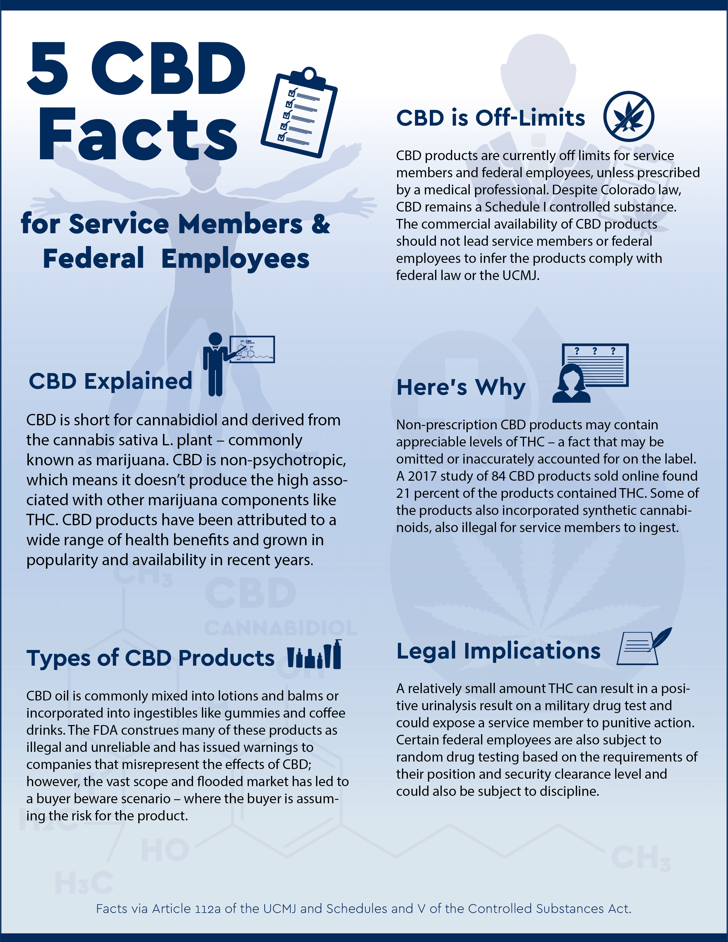 CBD products off limits on federal installations - United
